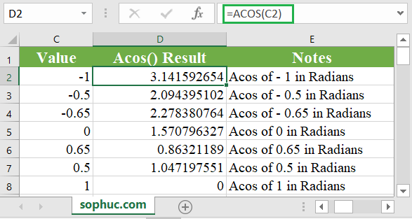 ACOS function - How to use the Excel ACOS function