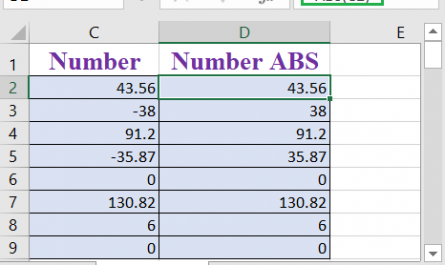 Excel ABS 445x265 - How to use the Excel ABS function