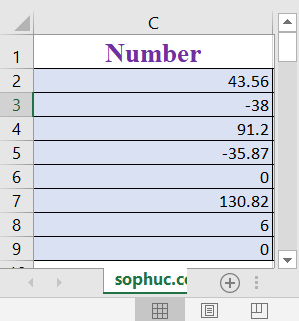 Excel ABS function - How to use the Excel ABS function