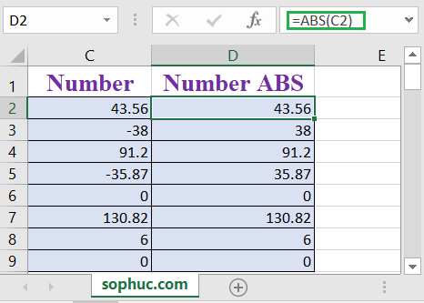 How to use the Excel ABS function