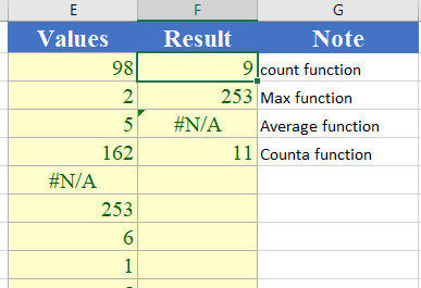 Excel AGGREGATE Function 1 387x265 - How to use the Excel AGGREGATE function