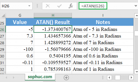 Excel ATAN function 1 445x265 - How to use the Excel ATAN function