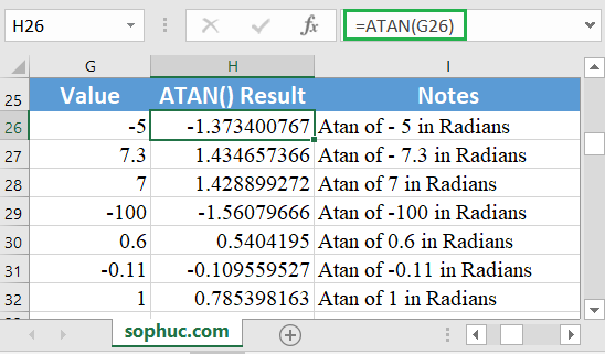 How to use the Excel ATAN function