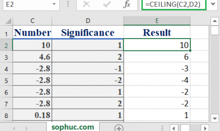 Excel CEILING function 1 445x265 - How to use the Excel CEILING function