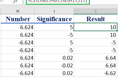 Excel CEILING.PRECISE function 1 398x265 - How to use the Excel CEILING.PRECISE function