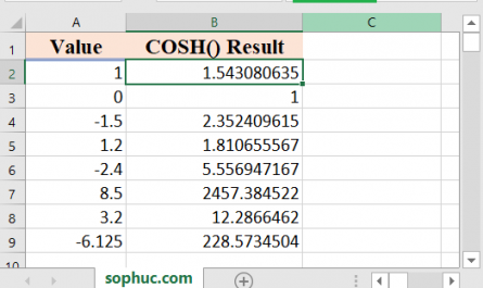 Excel COSh Function 445x265 - How to use the Excel COSH function