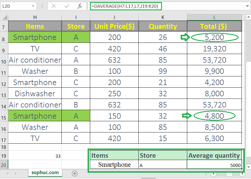 Excel DAVERAGE function 2 - How to use the Excel DAVERAGE function