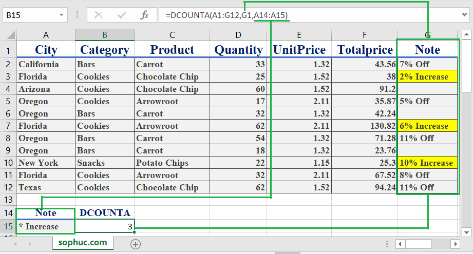 Excel DCOUNTA function 2 - How to use the Excel DCOUNTA function