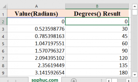 Excel DEGREES function 1 445x265 - How to use the Excel DEGREES function