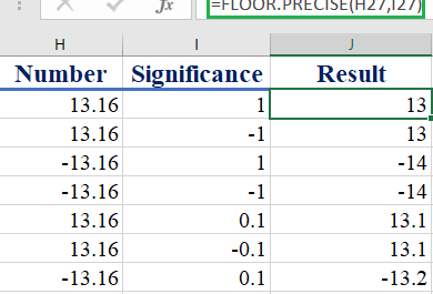 Excel FLOOR.PRECISE function 390x265 - How to use the Excel FLOOR.PRECISE function