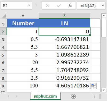 Excel LN function 1 - How to use the Excel LN function