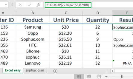 Excel LOOKUP 445x265 - How to use the Excel LOOKUP function