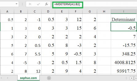 Excel MDETERM function 1 445x265 - How to use the Excel MDETERM function