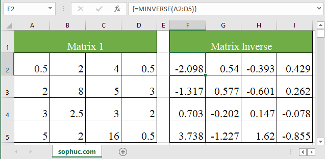 Excel MDETERM function 3 - How to use the Excel MINVERSE function