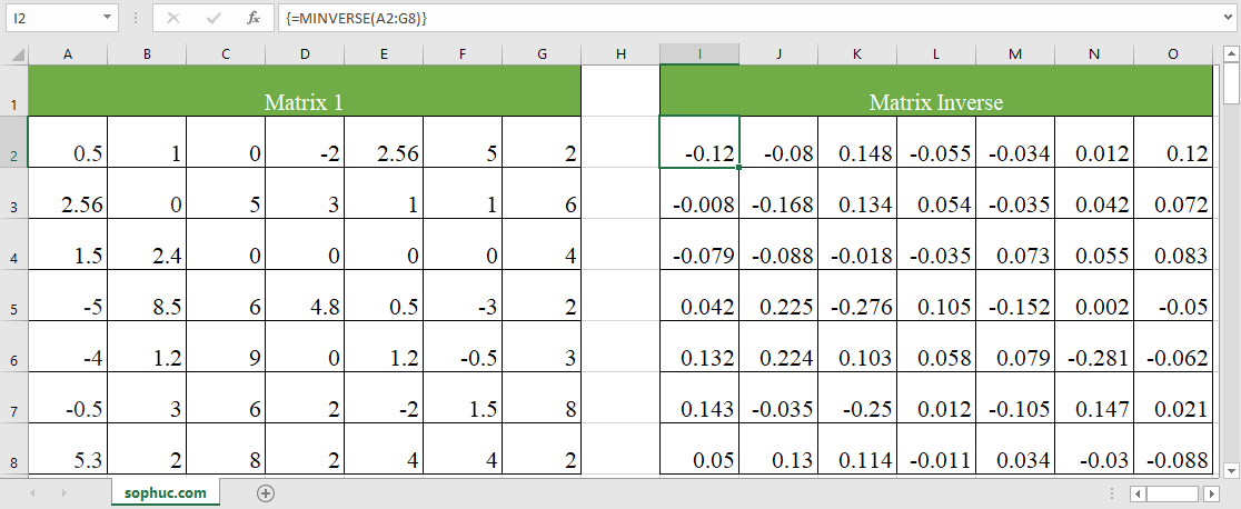 Excel MDETERM function 5 - How to use the Excel MINVERSE function