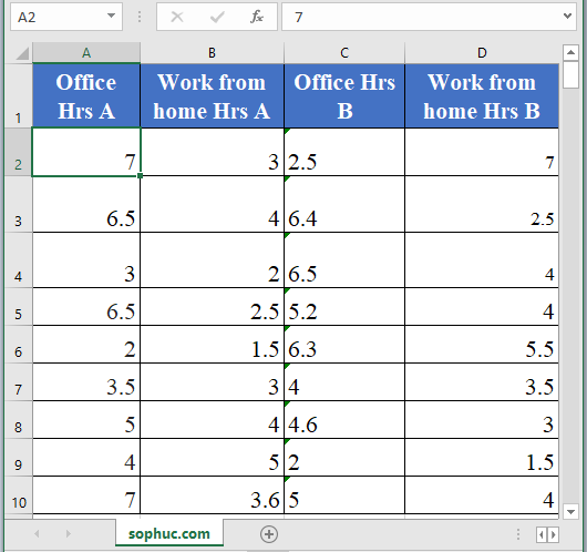Excel PRODUCT 1 - How to use the Excel PRODUCT function