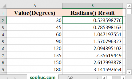 Excel RADIANS function 1 445x265 - How to use the Excel RADIANS function
