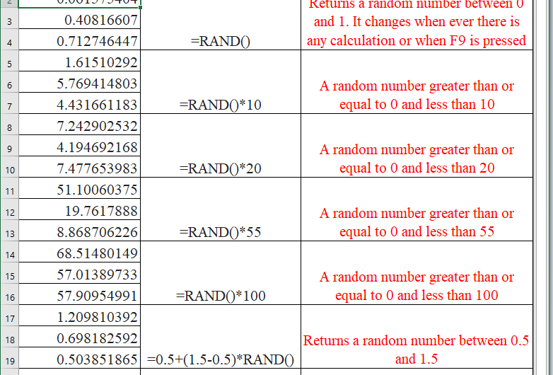 How to use the Excel RAND function