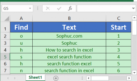 Excel SEARCH Function 2 445x265 - How to use the Excel SEARCH function