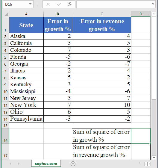 Excel SUMSQ function 1 - How to use the Excel SUMSQ function