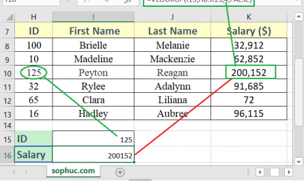 Excel VLOOKUP function 1 445x265 - How to use the Excel VLOOKUP function