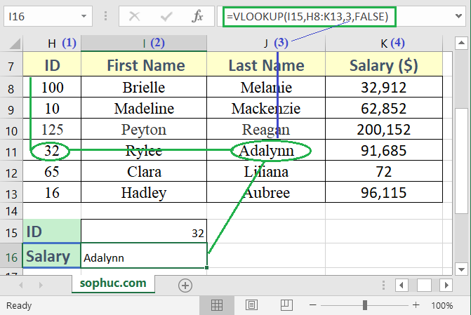 Excel VLOOKUP function 2 - How to use the Excel VLOOKUP function