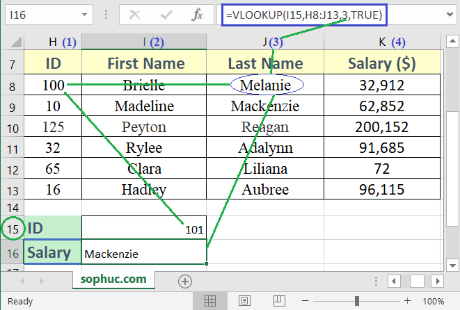 Excel VLOOKUP function 3 - How to use the Excel VLOOKUP function