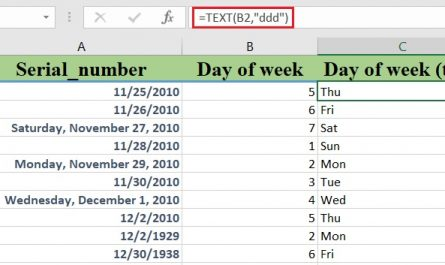 Excel text function 445x265 - How to use the Excel TEXT function