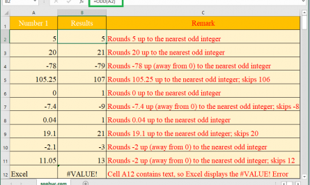 ODD function 445x265 - How to use the Excel ODD function