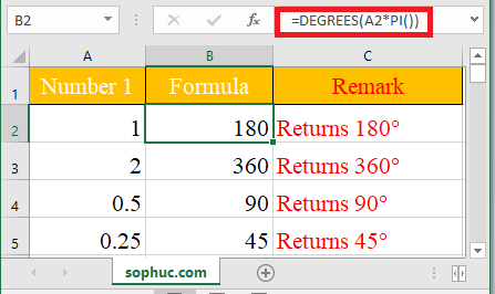 PI function 1 - How to use the Excel PI function