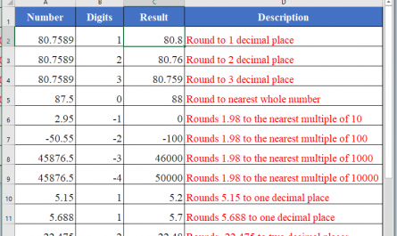 ROUND function 1 445x265 - How to use the Excel ROUND function