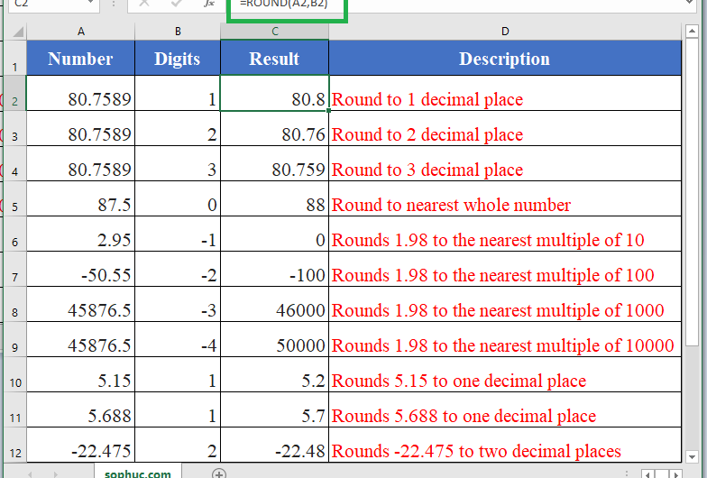 How to use the Excel ROUND function