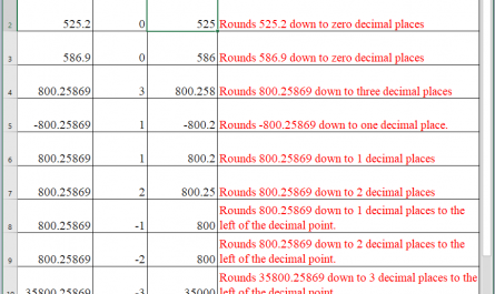 ROUNDDOWN function 445x265 - How to use the Excel ROUNDDOWN function