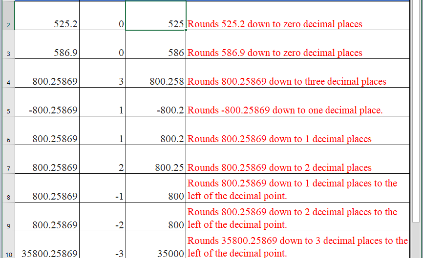 How to use the Excel ROUNDDOWN function
