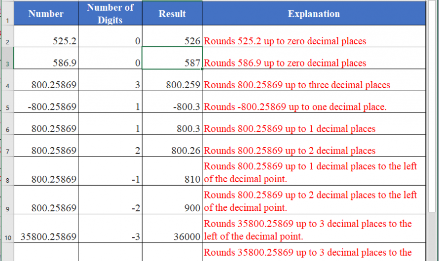 How to use the Excel ROUNDUP function