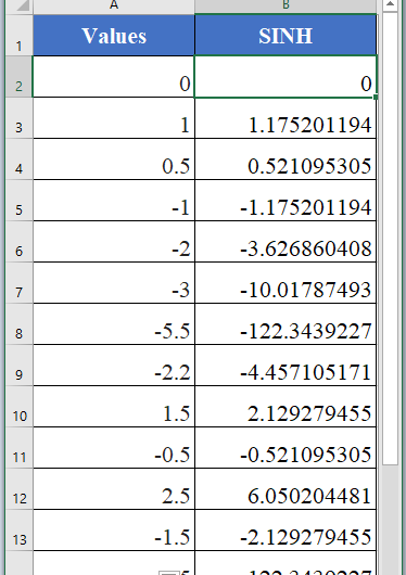 How to use the Excel SINH function