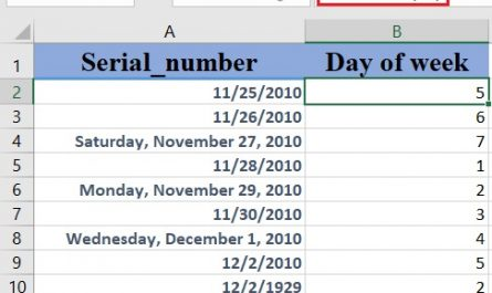 WEEKDAY 445x265 - How to use the Excel WEEKDAY function