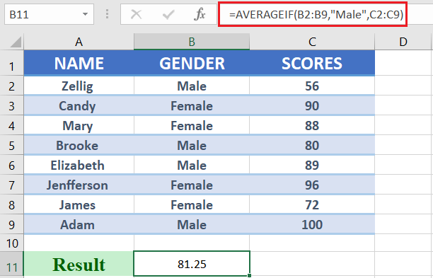 How to use averageif in excel
