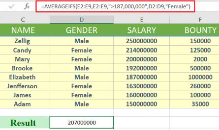 averageifs function in excel 445x265 - How to use averageifs in excel
