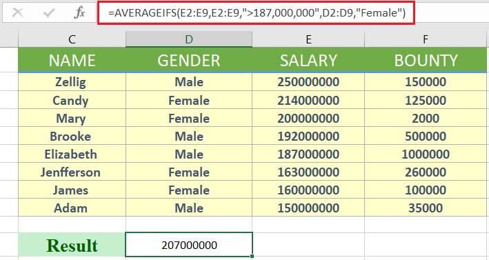 How to use averageifs in excel