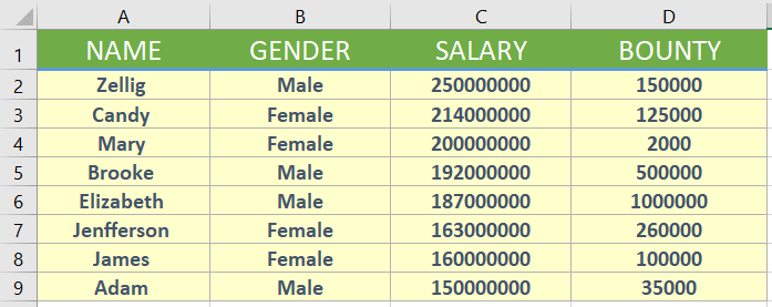 averageifs - How to use averageifs in excel