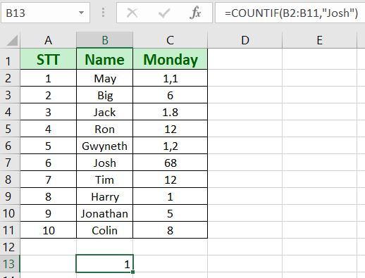 countif function - How to use countif in excel