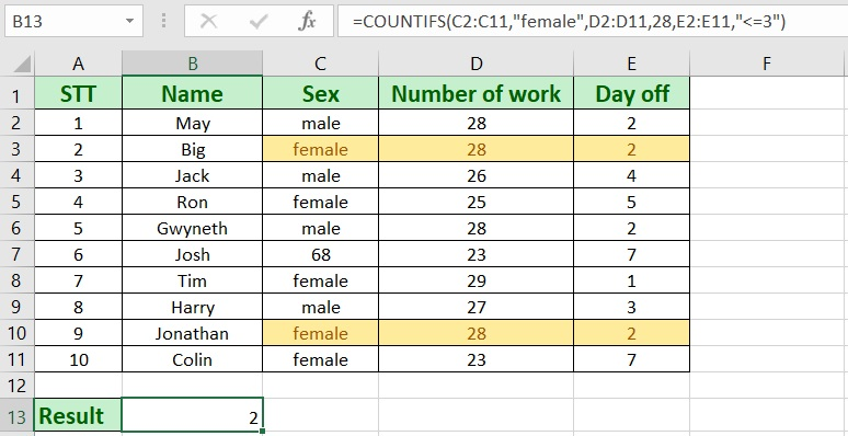 countifs function in excel - How to use countifs in excel