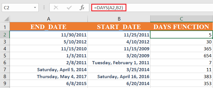 How to use the Excel DAYS function