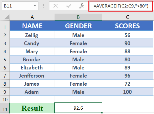 excel averageif - How to use averageif in excel