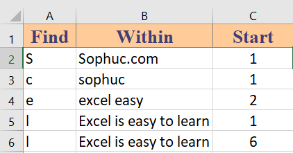 excel find function 2 - How to use the Excel FIND function