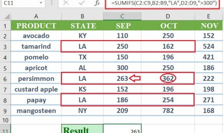 excel sumifs 445x265 - How to use sumifs in excel