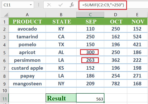 Sumif excel example