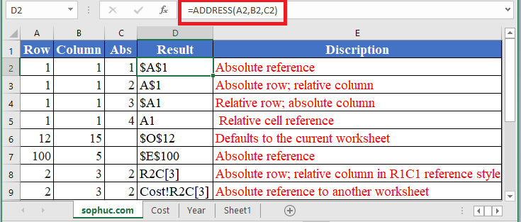 ADDRESS Function in Excel - How to use ADDRESS Function in Excel