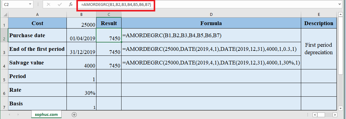 How to use AMORDEGRC Function in Excel